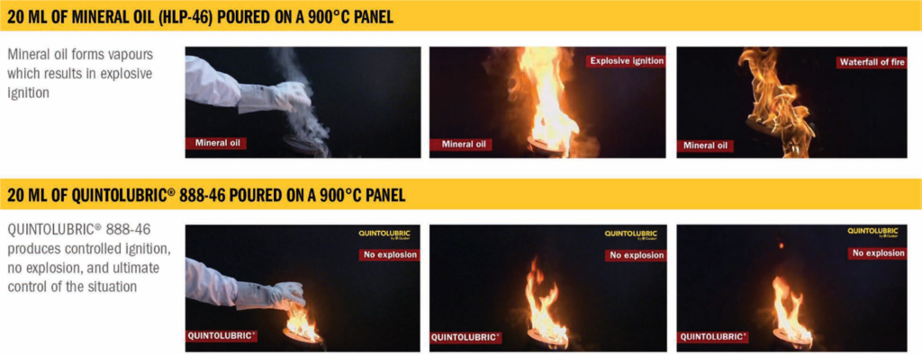 A comparison of mineral oil and QUINTOLUBRIC® 888-46 when poured on a 900°C panel